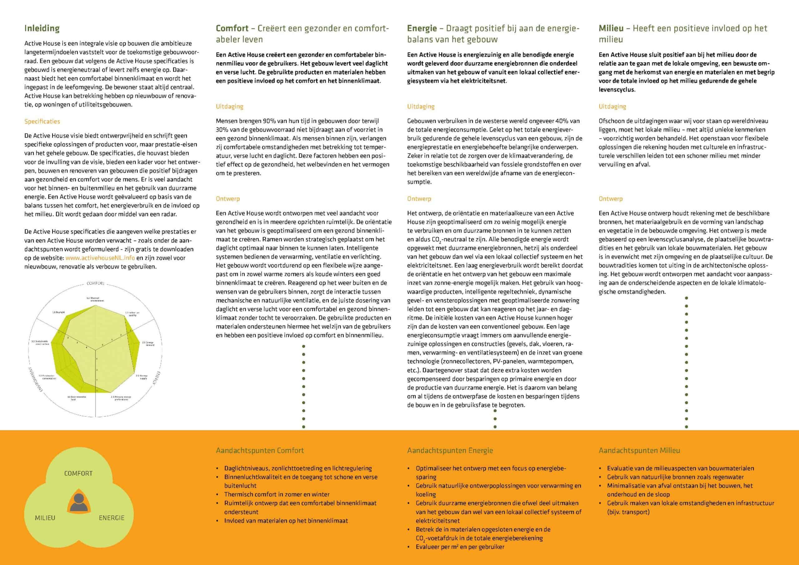 Active House NL flyer_2
