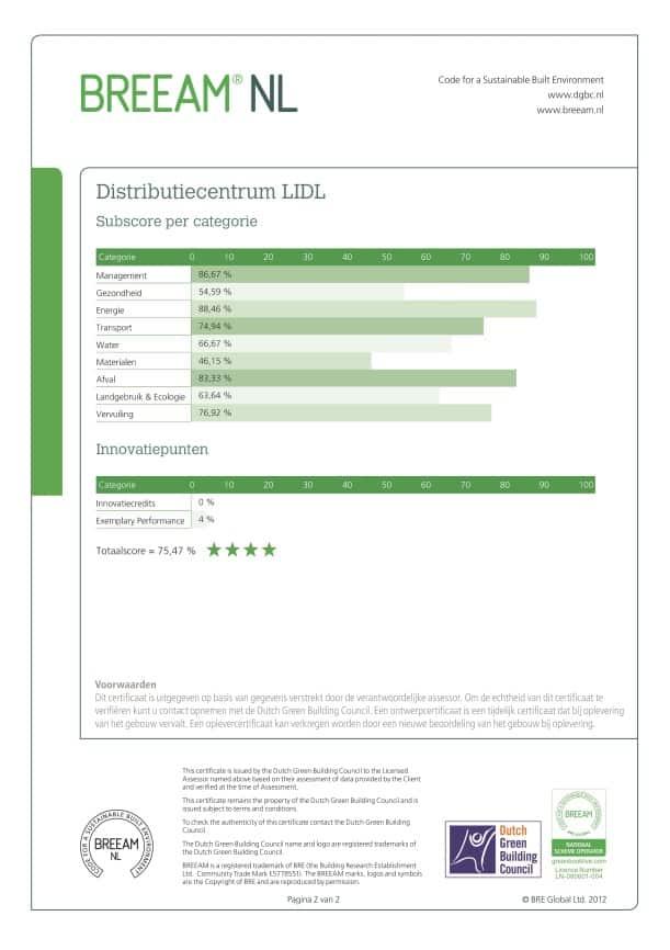 BREEAM-NL-oplevercertificaat-2