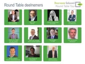 Deelnemers Round tabel over Nom en bewoners georganiseerd door Duurzaam gebouwd