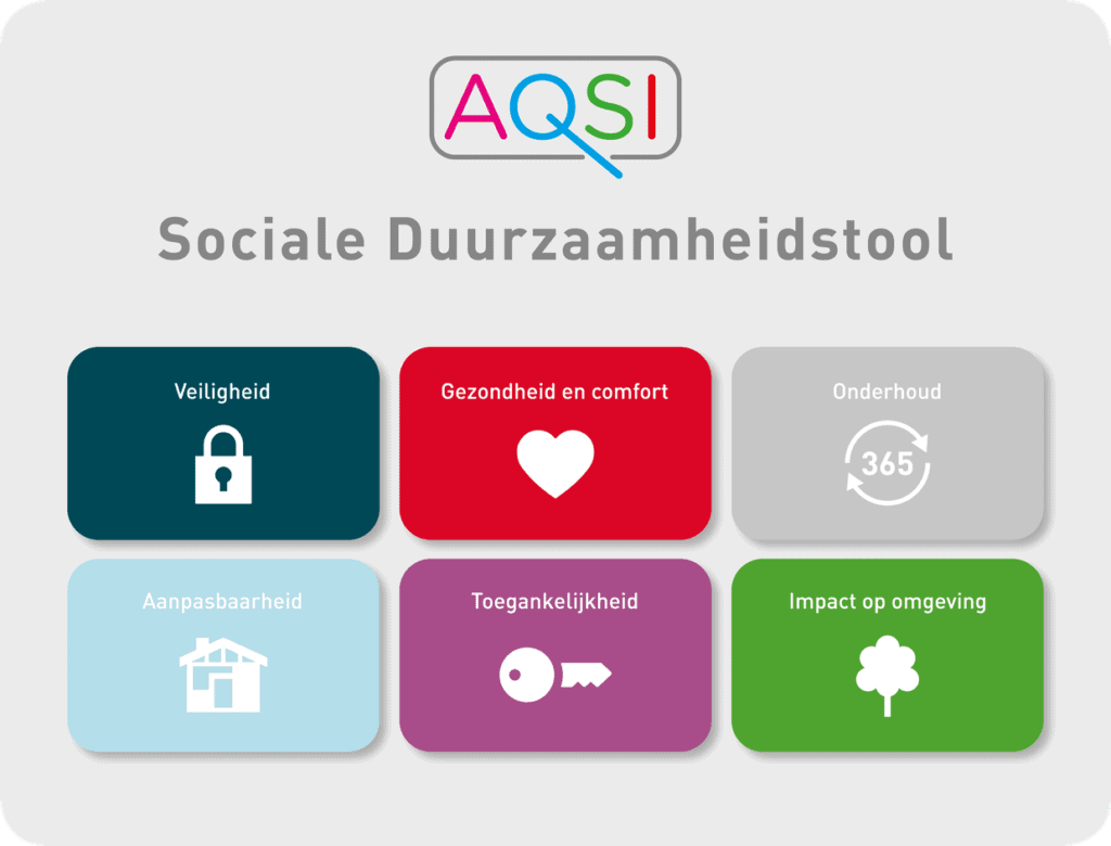 Sociale Duurzaamheidstool