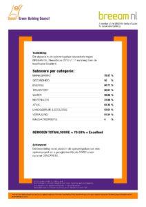 certificaat_23NOP2010_UPC-Leeuwarden_2-1