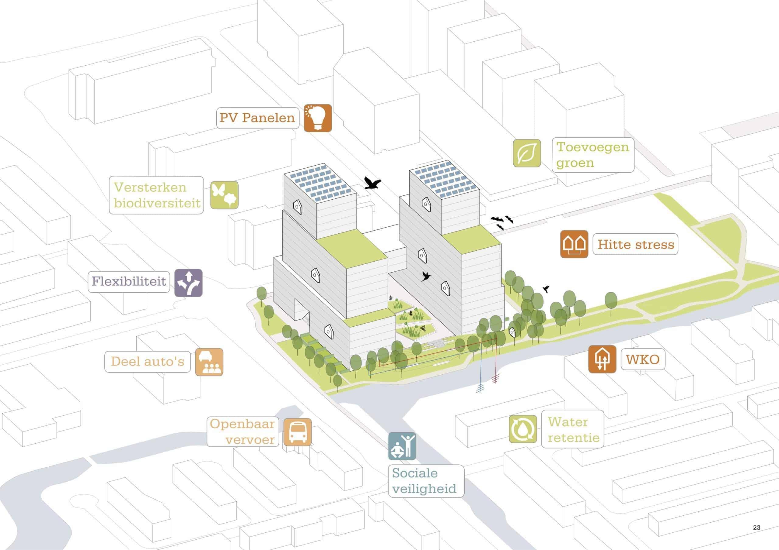 AM en Rijnboutt realiseren 'gezond' wooncomplex in Amstelveen - Beeld 1 - Copyright AM _ Rijnboutt