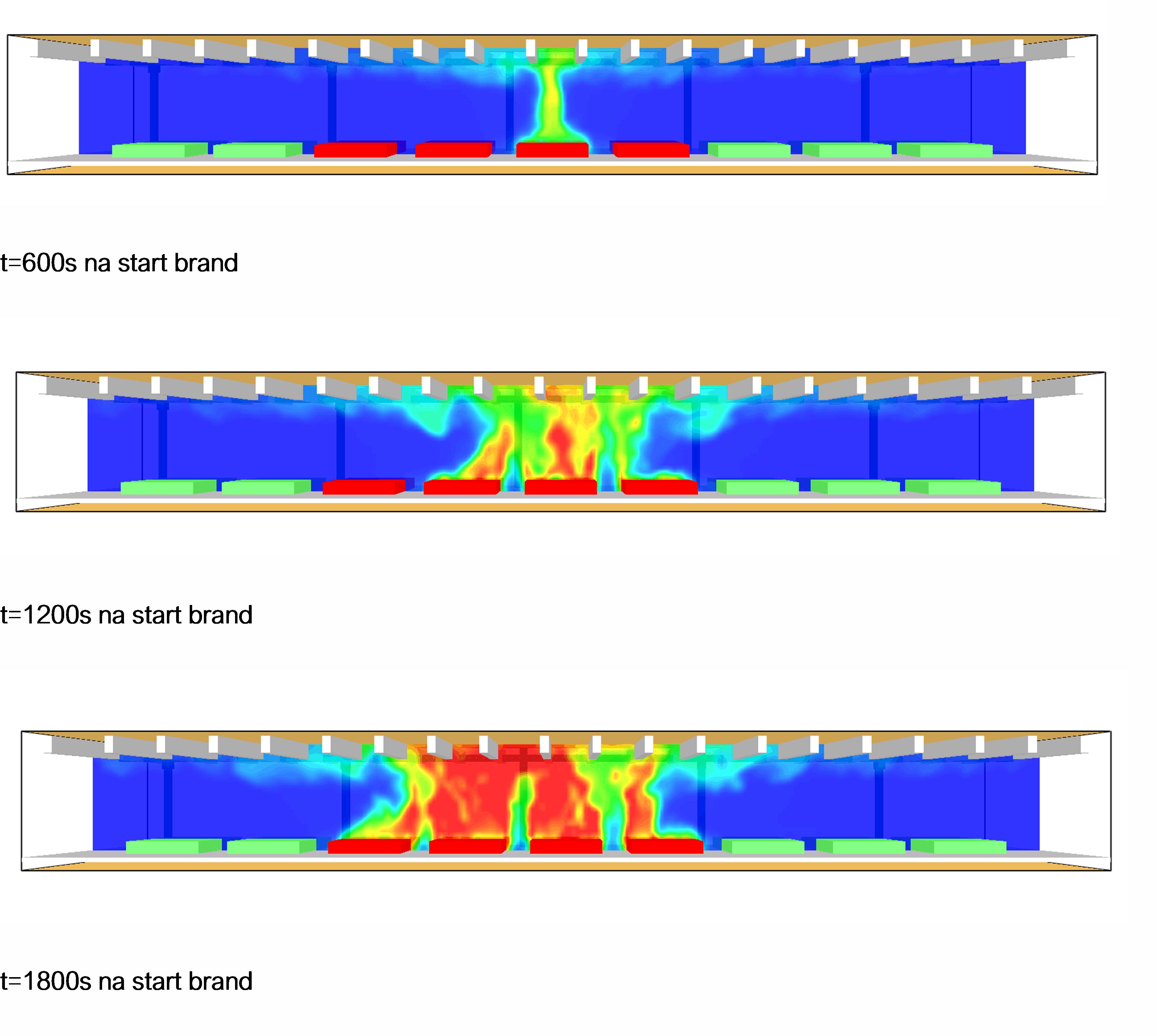 Fire Dynamics Simulator voor Parkeergarage Arsenaal Venlo