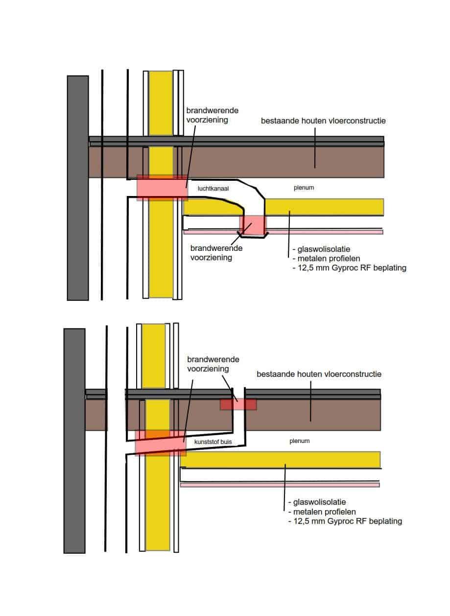 Foto 8, Goed! De op de plaatjes is de juiste positie van de brandwerende voorzieningen weergegeven.